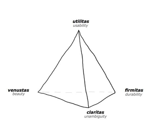 4_claritas