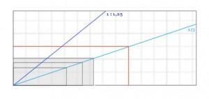 Size_square